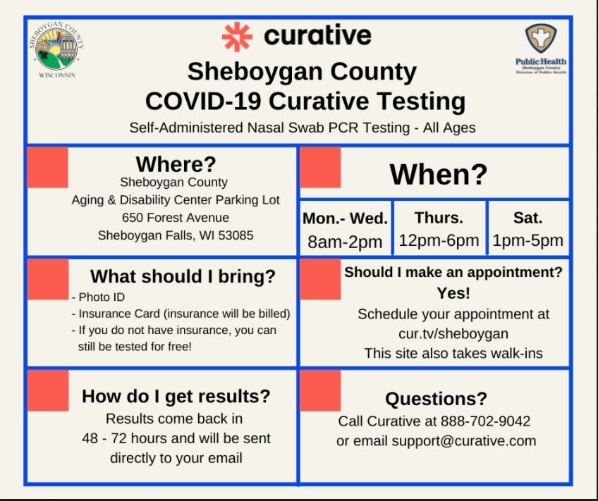 2021-2022/COVID-19 Testing-10-11-21.jpg